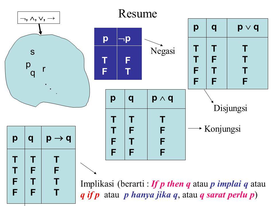 Resume p p p q r s . p q p  q T T T T F T F T T F F F T F F T Negasi