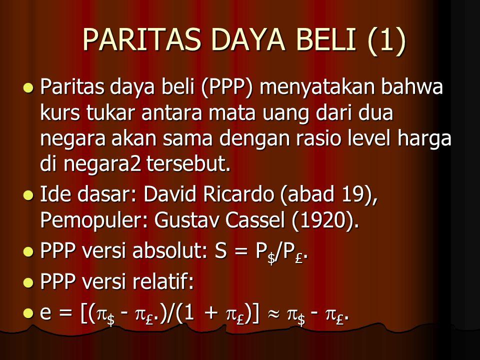PARITAS DAYA BELI (1)