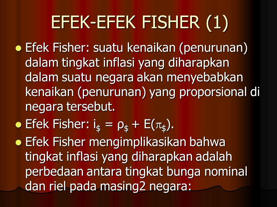 EFEK-EFEK FISHER (1)