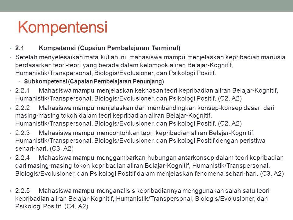 Kompentensi 2.1 Kompetensi (Capaian Pembelajaran Terminal)