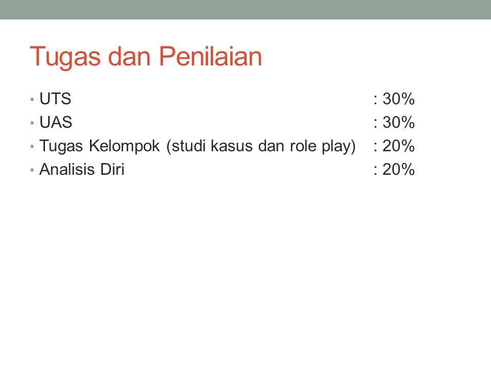 Tugas dan Penilaian UTS : 30% UAS : 30%