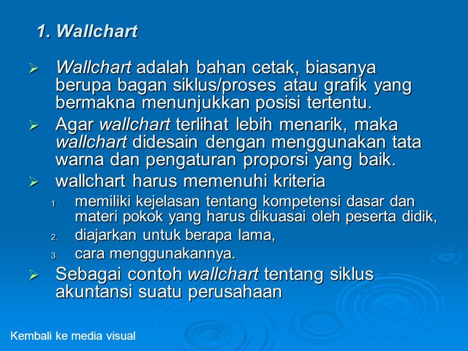 wallchart harus memenuhi kriteria
