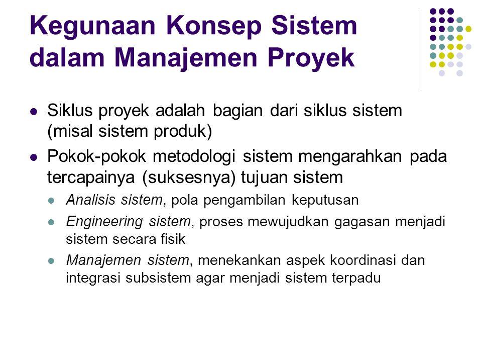 Kegunaan Konsep Sistem dalam Manajemen Proyek