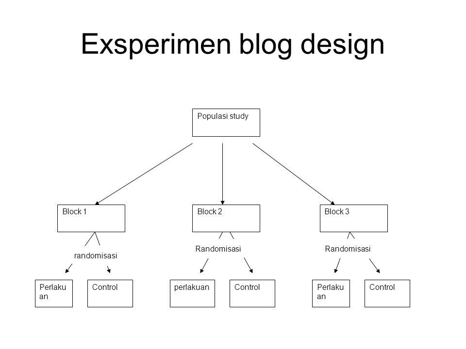 Exsperimen blog design