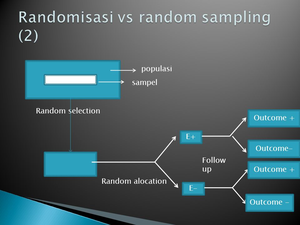 Randomisasi vs random sampling (2)
