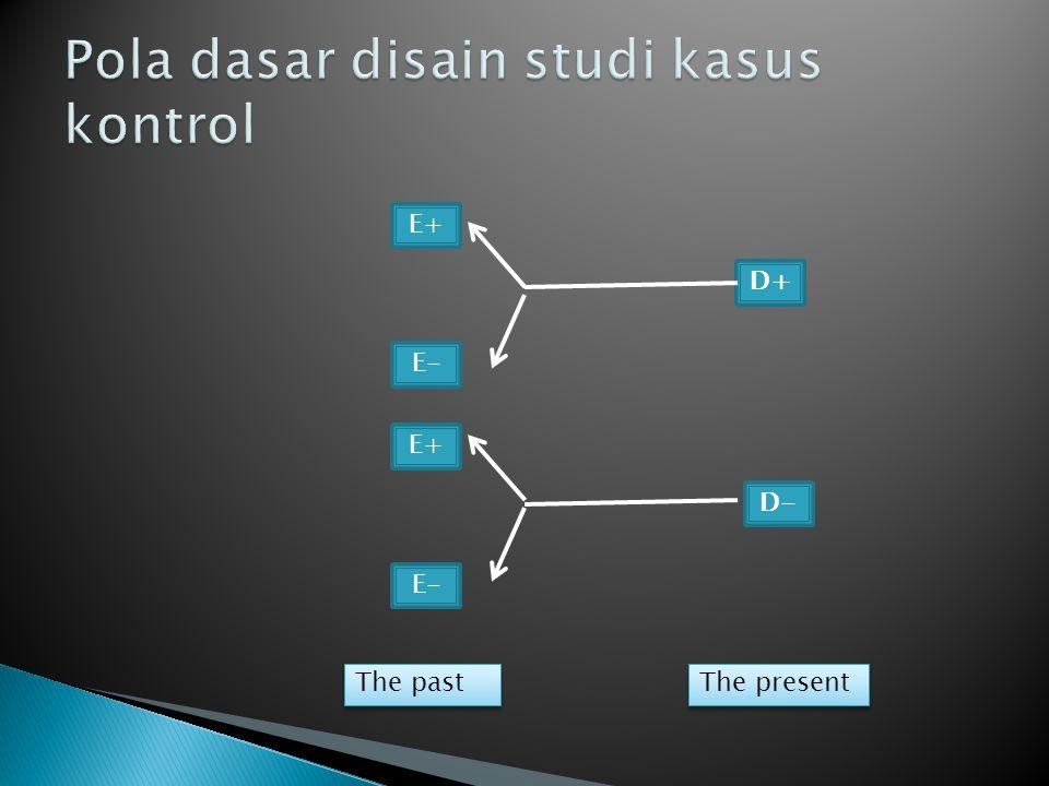 Pola dasar disain studi kasus kontrol