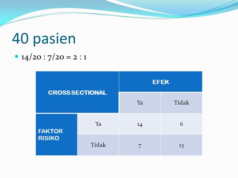 40 pasien 14/20 : 7/20 = 2 : 1 CROSS SECTIONAL EFEK Ya Tidak