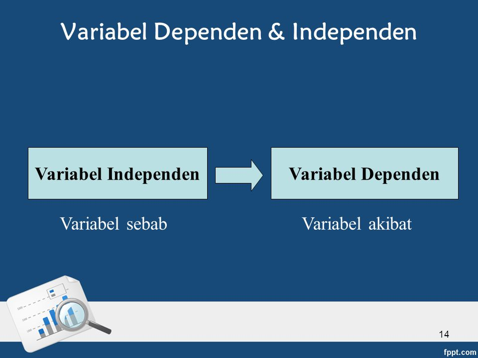 Variabel Dependen & Independen