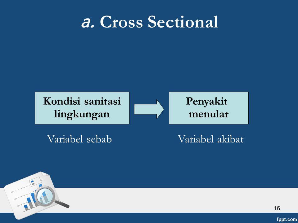 a. Cross Sectional Kondisi sanitasi lingkungan Penyakit menular