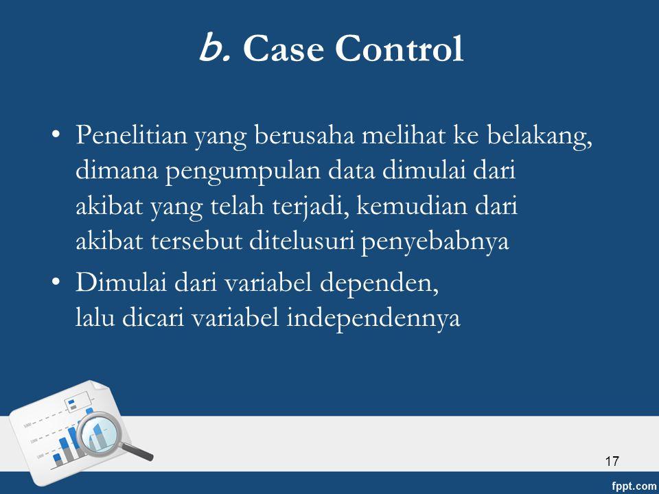 b. Case Control