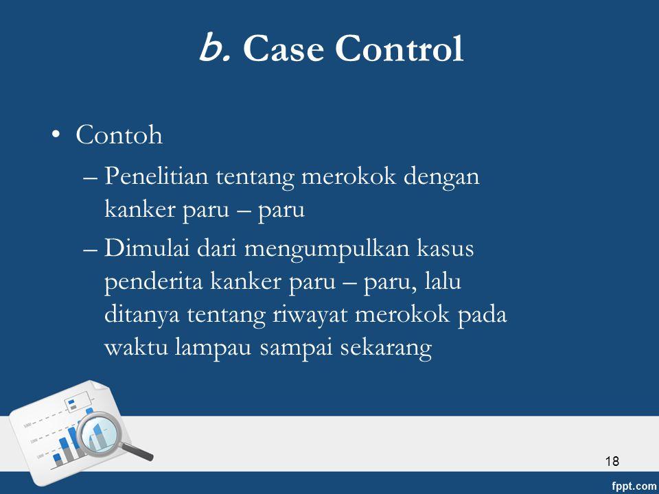 b. Case Control Contoh. Penelitian tentang merokok dengan kanker paru – paru.