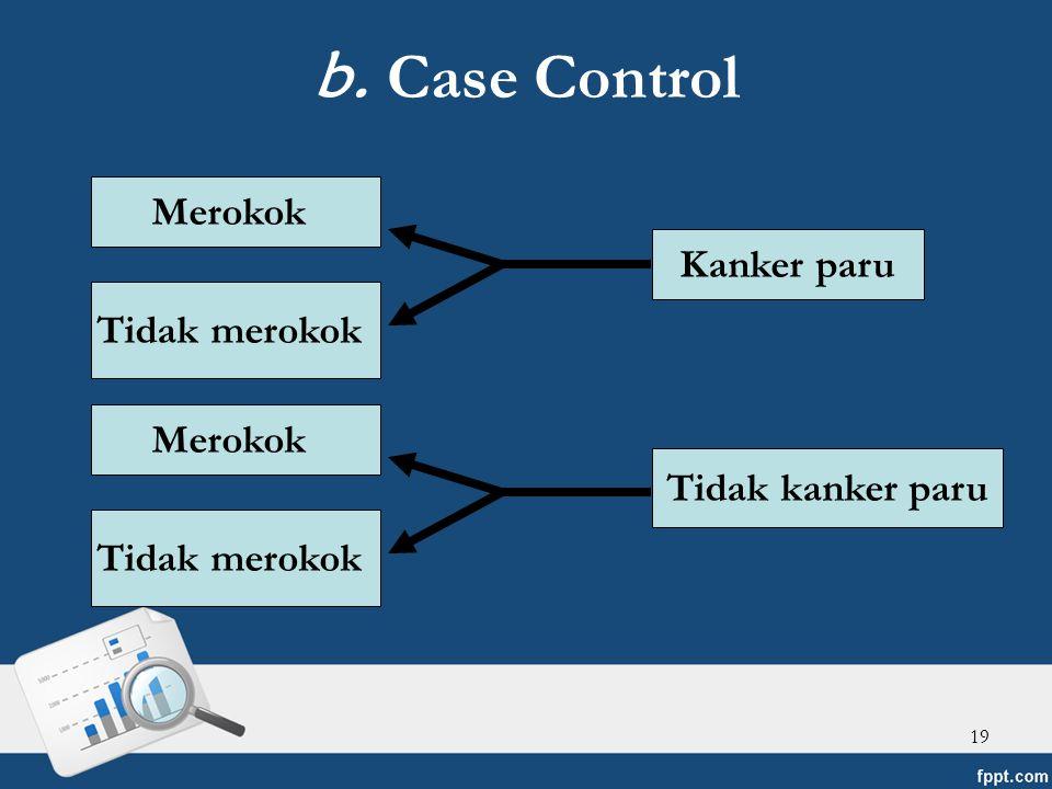 b. Case Control Merokok Kanker paru Tidak merokok Merokok