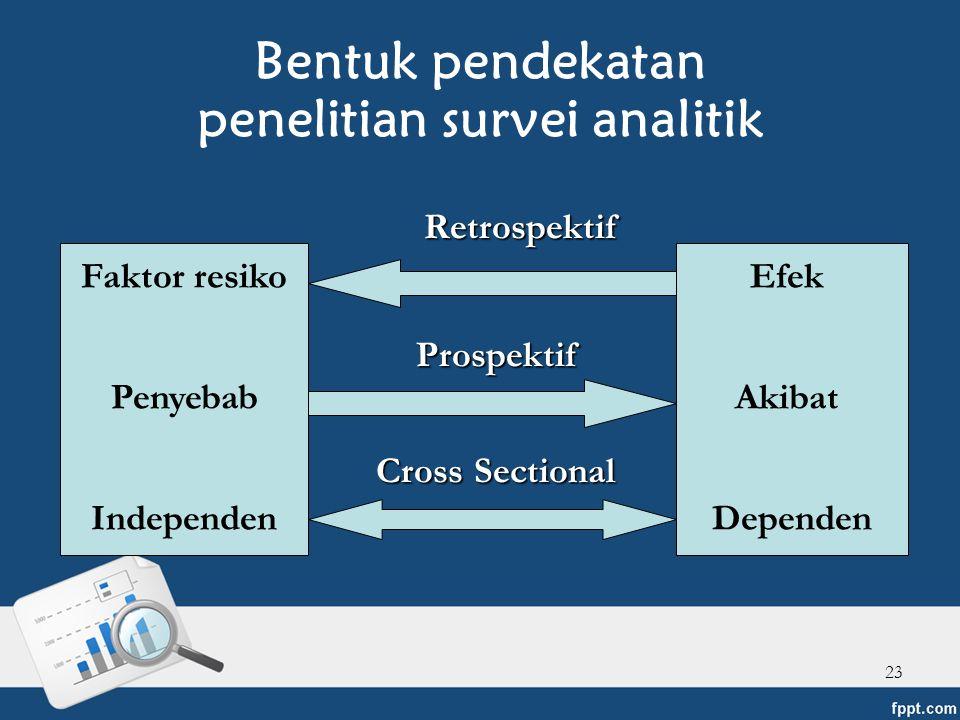 Bentuk pendekatan penelitian survei analitik