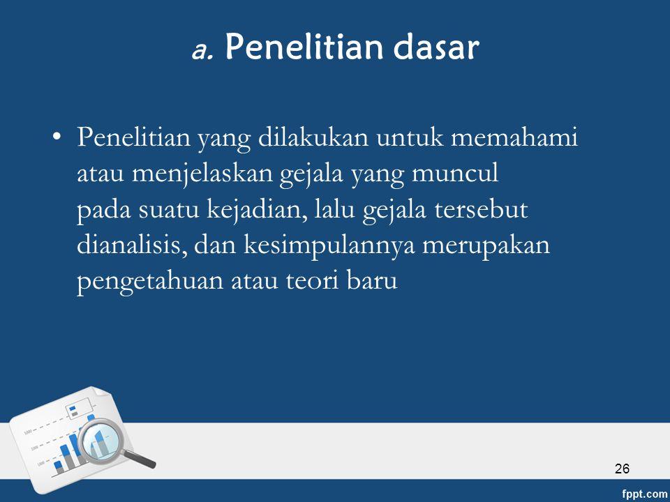 a. Penelitian dasar