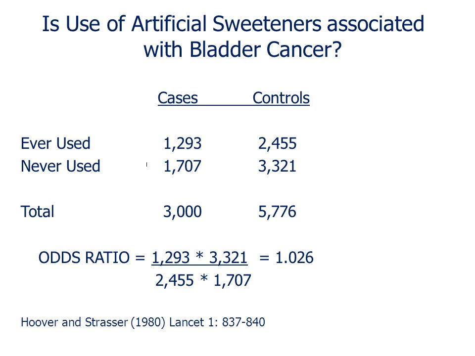Is Use of Artificial Sweeteners associated with Bladder Cancer