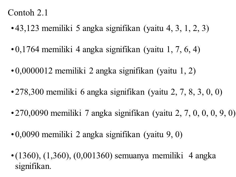 Contoh 2.1 43,123 memiliki 5 angka signifikan (yaitu 4, 3, 1, 2, 3)