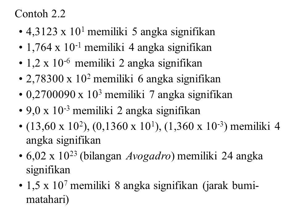 Contoh 2.2 4,3123 x 101 memiliki 5 angka signifikan. 1,764 x 10-1 memiliki 4 angka signifikan. 1,2 x 10-6 memiliki 2 angka signifikan.