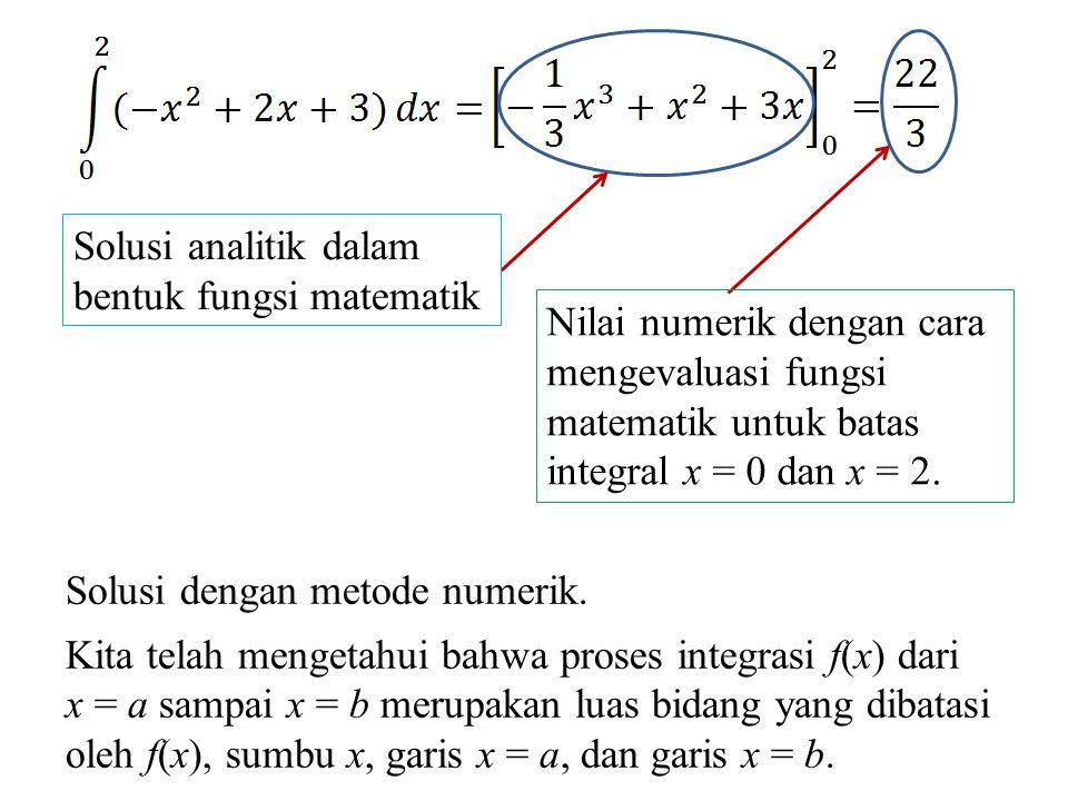 Solusi analitik dalam bentuk fungsi matematik. Nilai numerik dengan cara. mengevaluasi fungsi. matematik untuk batas.