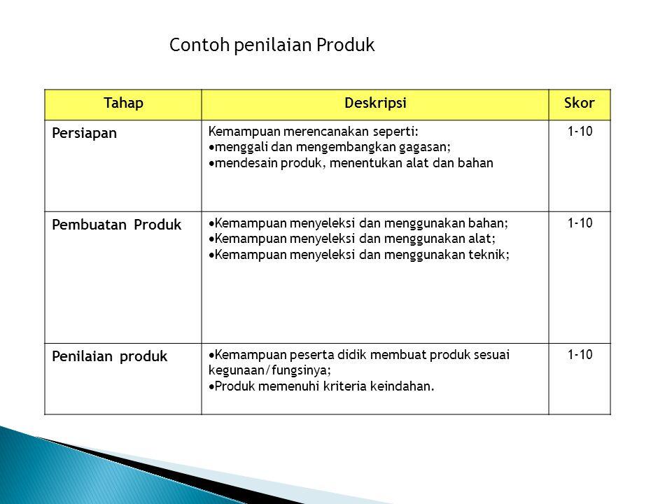 Contoh penilaian Produk