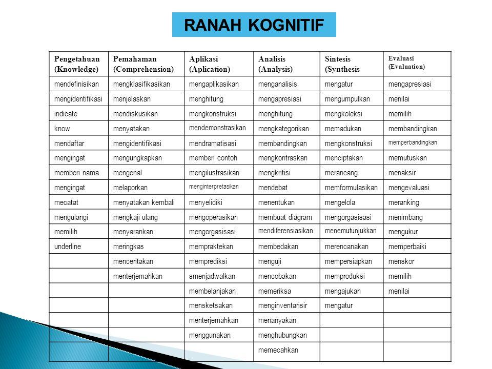 RANAH KOGNITIF Pengetahuan (Knowledge) Pemahaman (Comprehension)