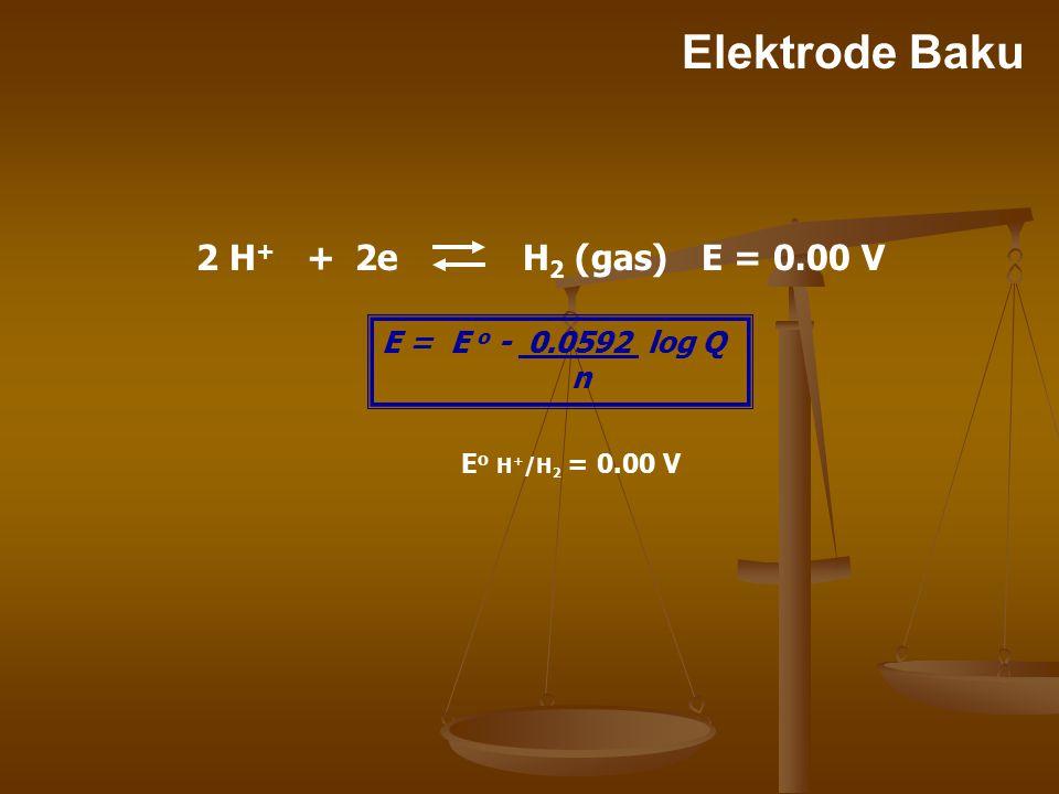 Elektrode Baku 2 H+ + 2e H2 (gas) E = 0.00 V E = E o - 0.0592 log Q n