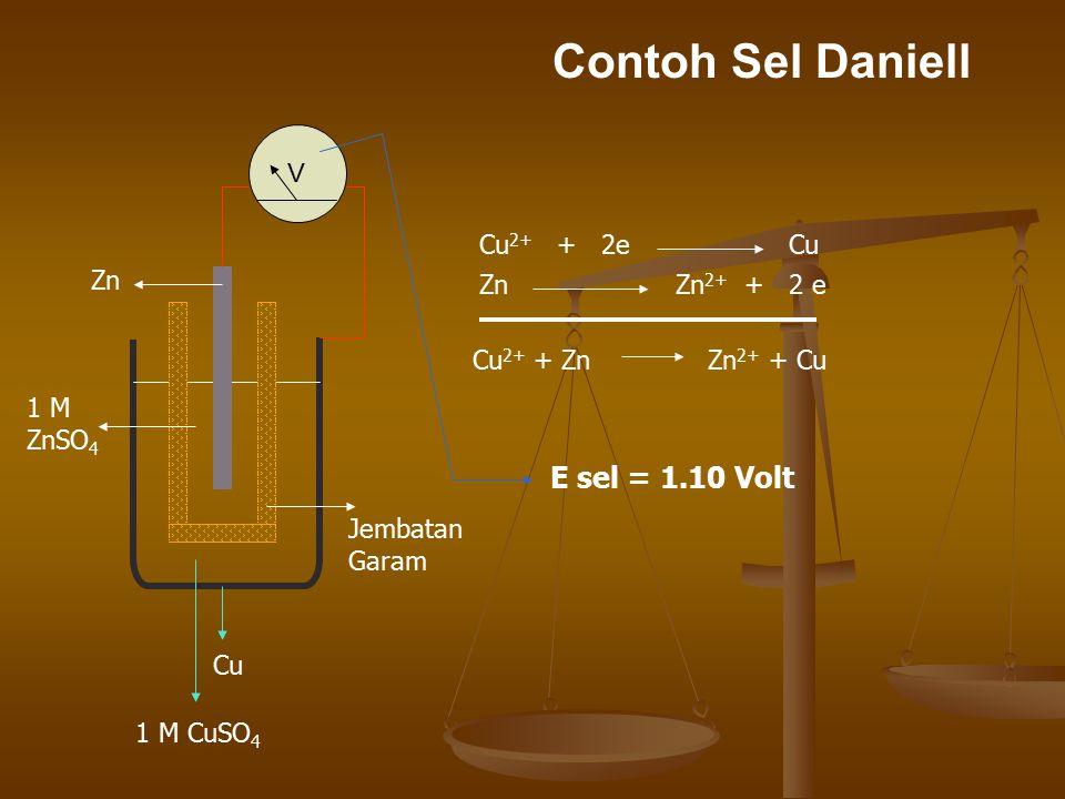 Contoh Sel Daniell E sel = 1.10 Volt V Cu2+ + 2e Cu Zn Zn2+ + 2 e Zn