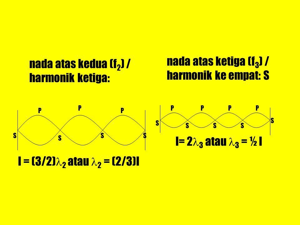 nada atas ketiga (f3) / harmonik ke empat: S