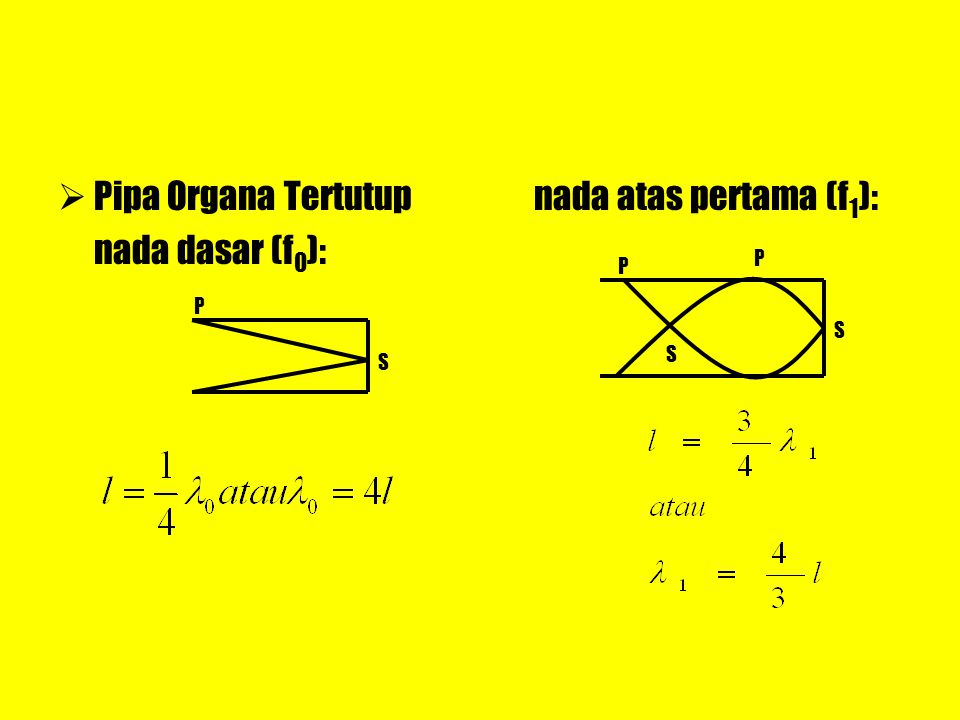 Pipa Organa Tertutup nada dasar (f0): nada atas pertama (f1): P P P S