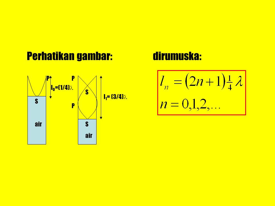 Perhatikan gambar: dirumuska: P P l0=(1/4) S l1= (3/4) S P air S air