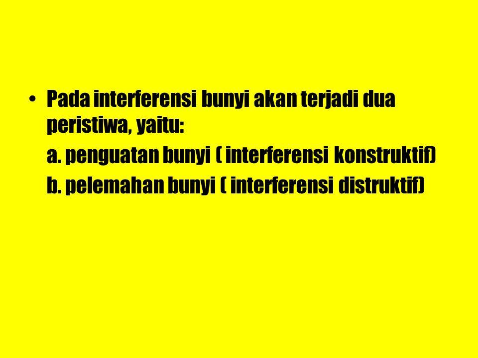 Pada interferensi bunyi akan terjadi dua peristiwa, yaitu: