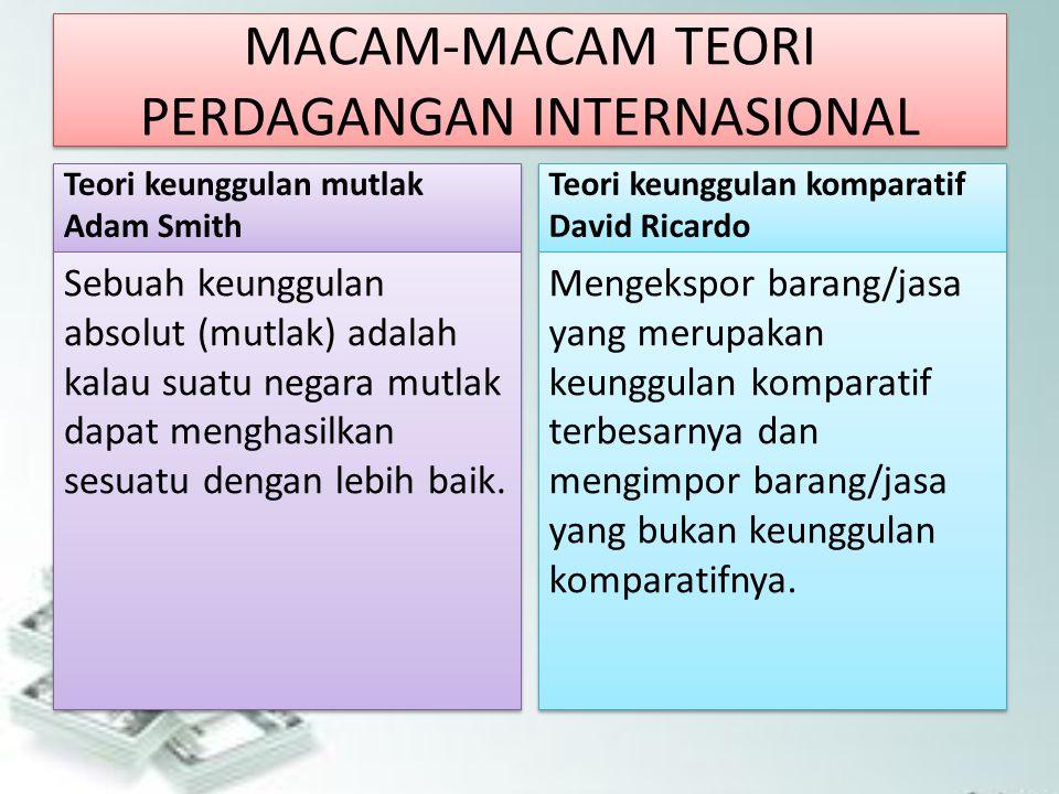 MACAM-MACAM TEORI PERDAGANGAN INTERNASIONAL