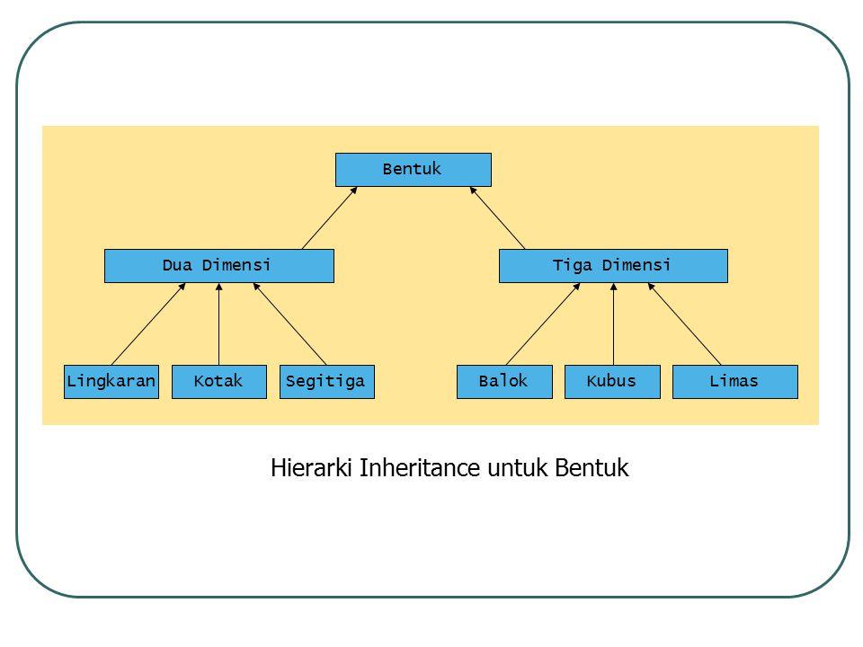 Hierarki Inheritance untuk Bentuk