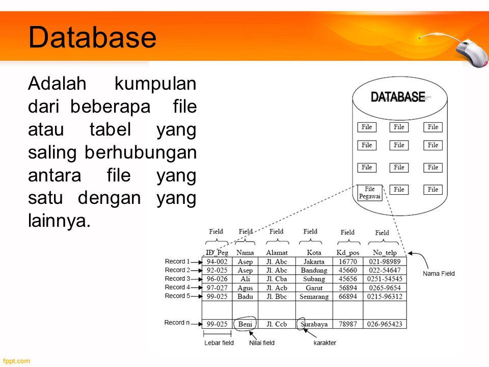 Database Adalah kumpulan dari beberapa file atau tabel yang saling berhubungan antara file yang satu dengan yang lainnya.