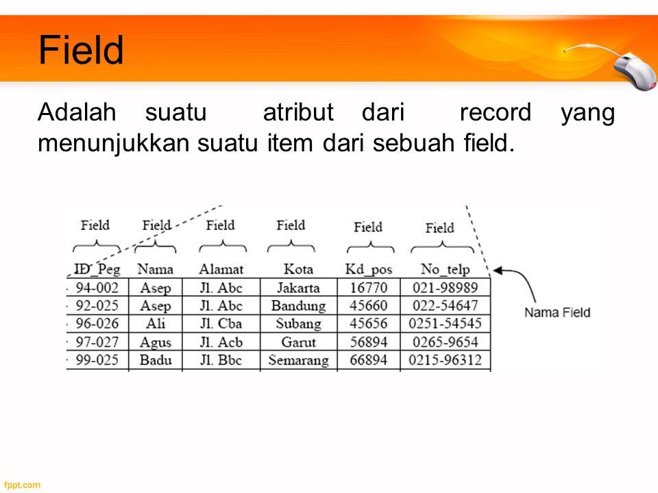 Field Adalah suatu atribut dari record yang menunjukkan suatu item dari sebuah field.