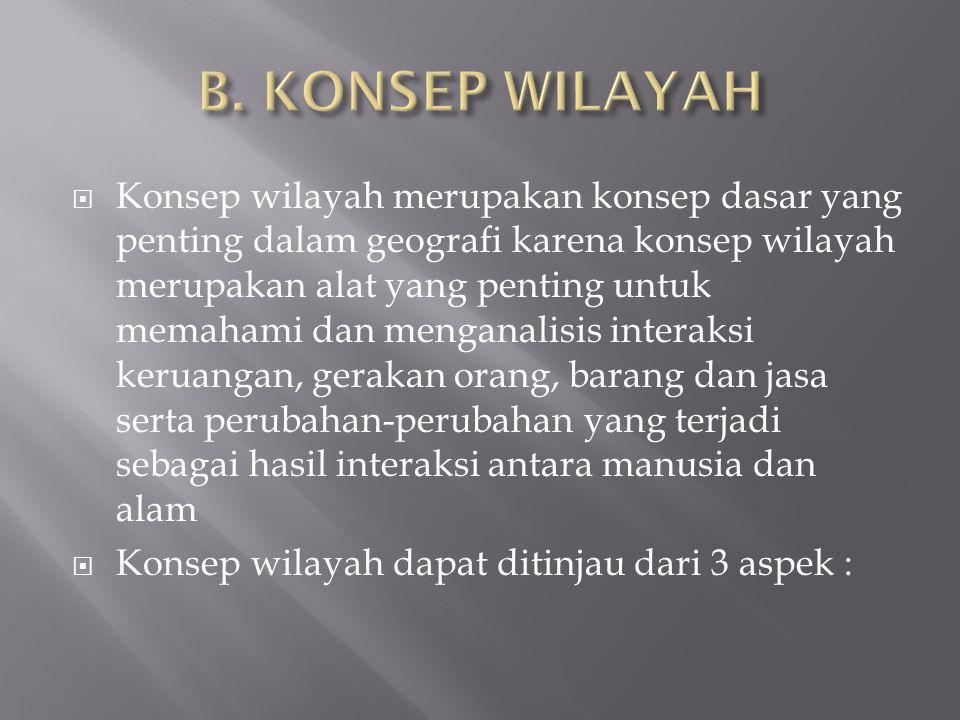 B. KONSEP WILAYAH