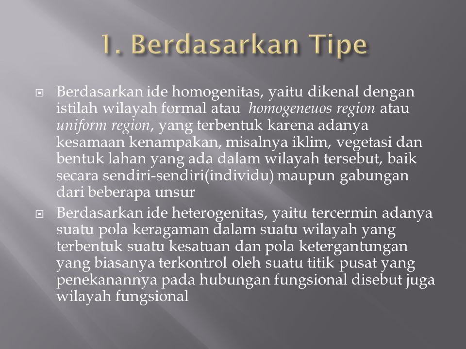 1. Berdasarkan Tipe