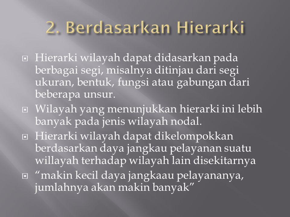 2. Berdasarkan Hierarki