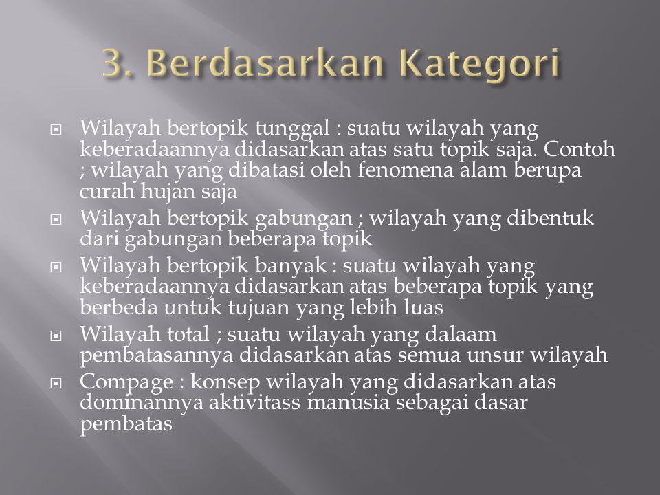 3. Berdasarkan Kategori