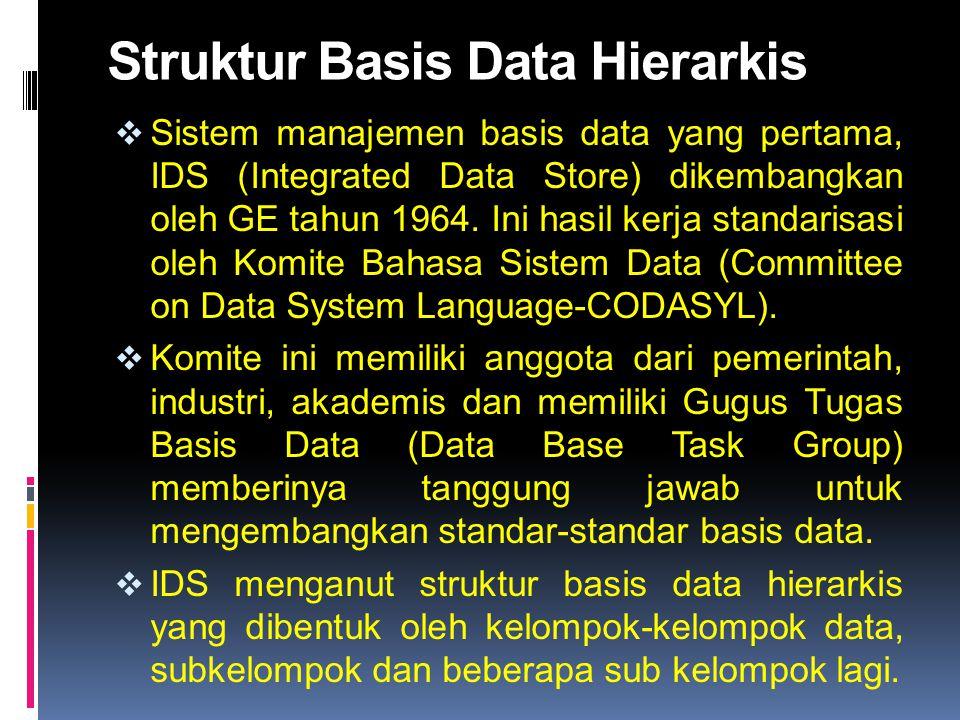 Struktur Basis Data Hierarkis