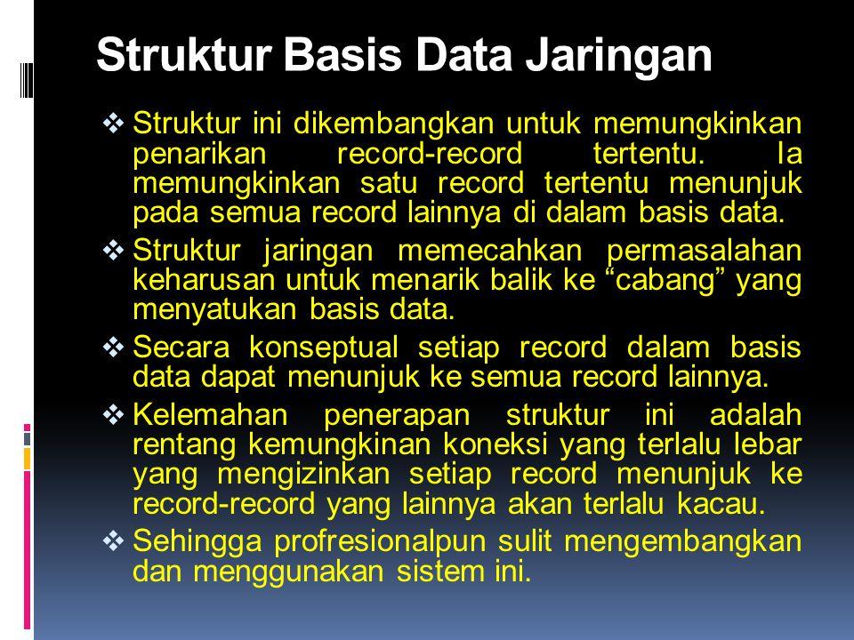 Struktur Basis Data Jaringan