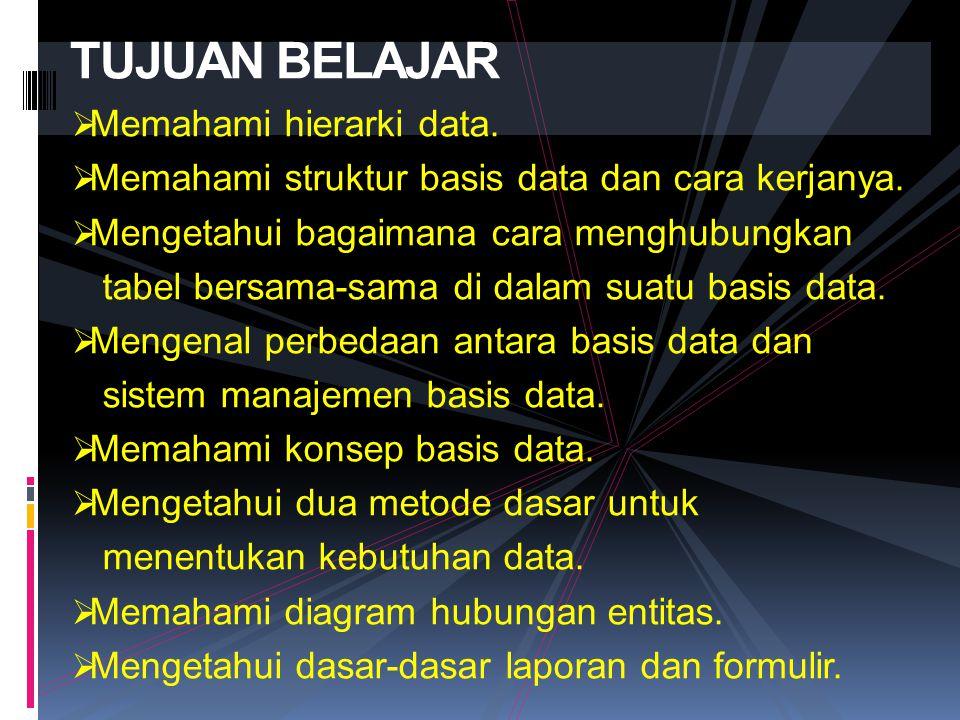 TUJUAN BELAJAR Memahami hierarki data.