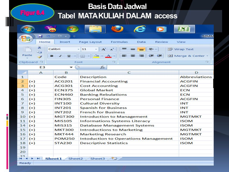 Basis Data Jadwal Tabel MATA KULIAH DALAM access