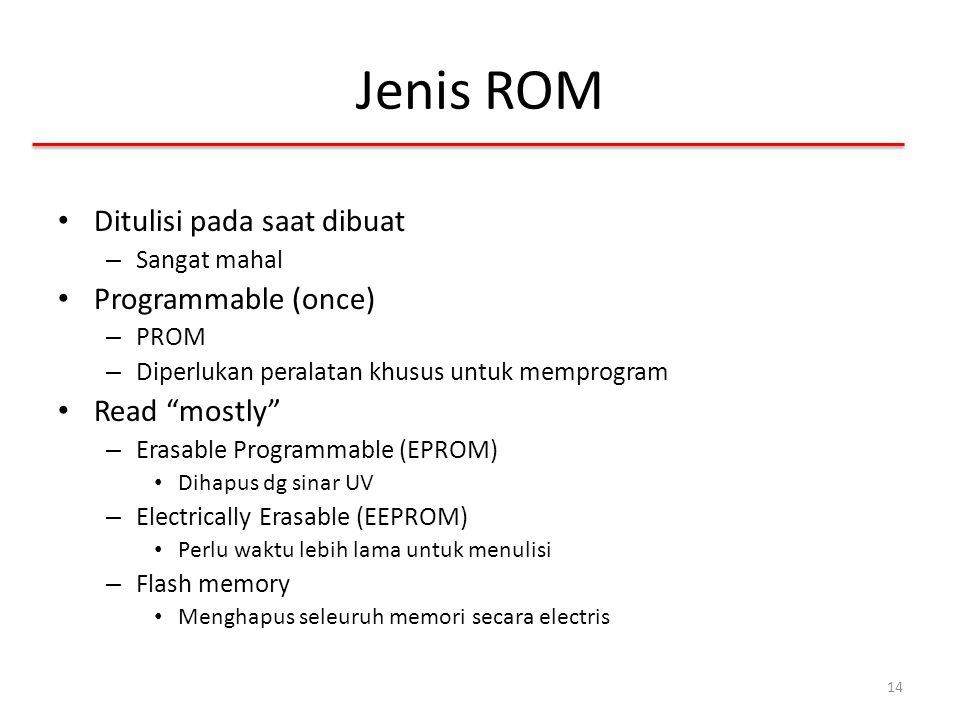 Jenis ROM Ditulisi pada saat dibuat Programmable (once) Read mostly
