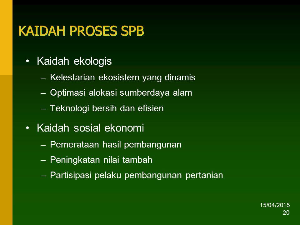 KAIDAH PROSES SPB Kaidah ekologis Kaidah sosial ekonomi