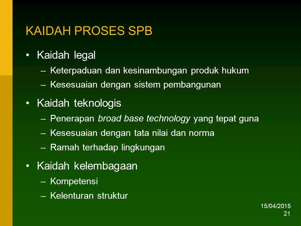 KAIDAH PROSES SPB Kaidah legal Kaidah teknologis Kaidah kelembagaan