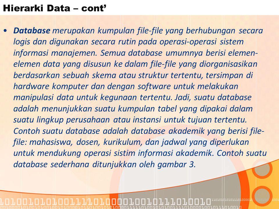 Hierarki Data – cont'