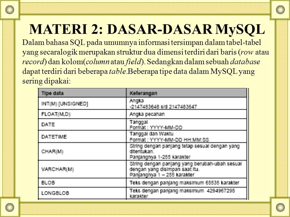 MATERI 2: DASAR-DASAR MySQL
