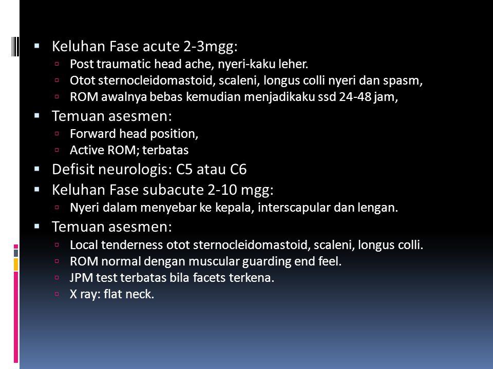 Keluhan Fase acute 2-3mgg: