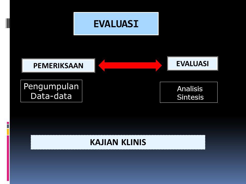 EVALUASI KAJIAN KLINIS EVALUASI PEMERIKSAAN Pengumpulan Analisis