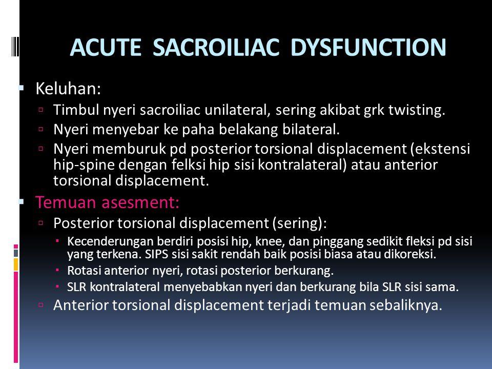ACUTE SACROILIAC DYSFUNCTION
